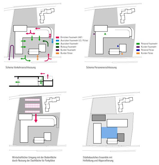 http://makingspaces.de/files/gimgs/33_schemata.jpg